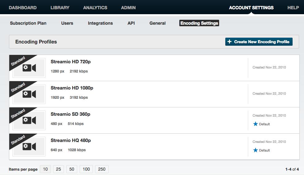 Streamio default video encoding profiles